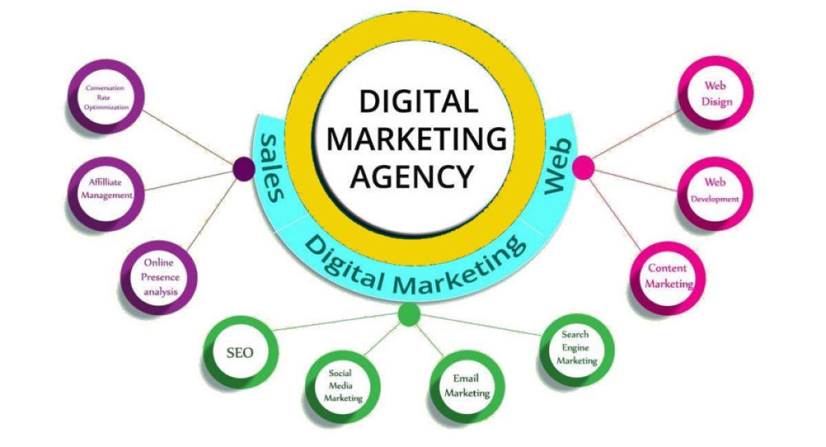 SEO belangrijk in digital marketing